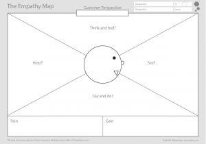 消費者分析
